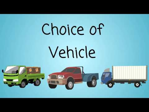 Jim's Vehicle Leasing - Chattel Mortgage