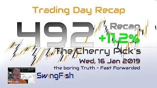 Forex Trading Day 492 Recap [+11.2%]