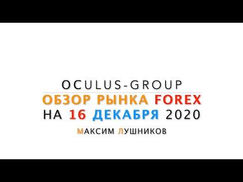 Обзор рынка Форекс на 16.12.2020 | Максим Лушников