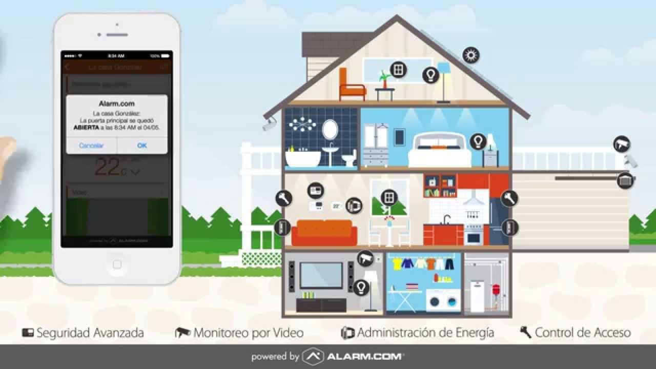 El Perfil De Una Casa Inteligente Espa 241 Ol Youtube