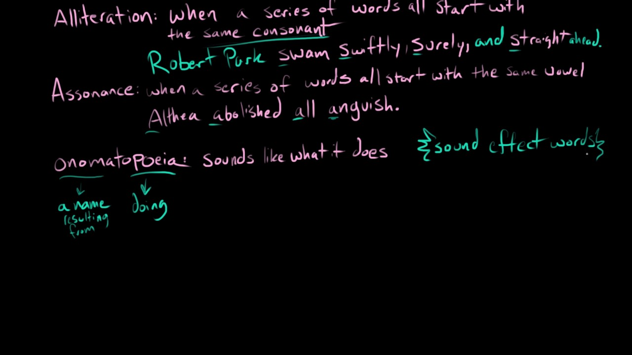 hight resolution of The Sound of Language: Alliteration