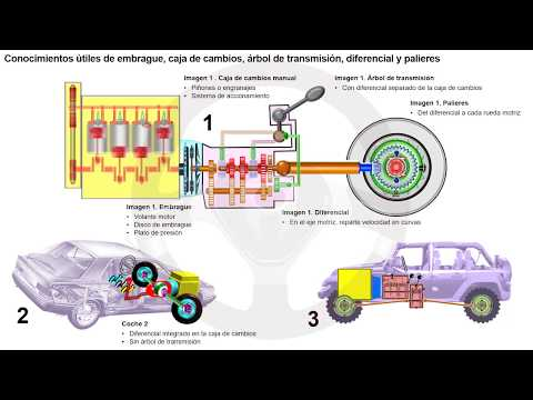 EVOLUCIÓN DE LA TECNOLOGÍA DEL AUTOMÓVIL A TRAVÉS DE SU HISTORIA - Módulo 0 (6/16)
