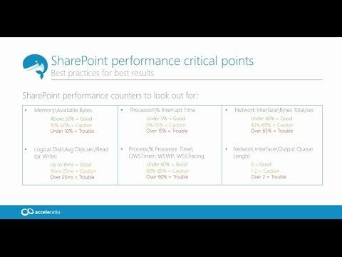 [Webinar] SharePoint Performance Monitoring with SysKit