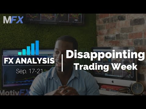 Forex Weekly Analysis | Disappointing GBP Buy | Trading Routine & Gameplan