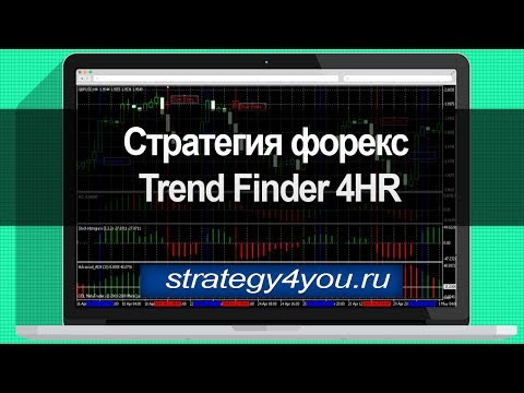 Стратегия форекс Trend Finder 4HR
