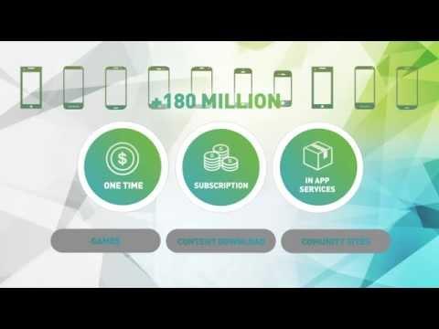 India Mobile Internet Billing