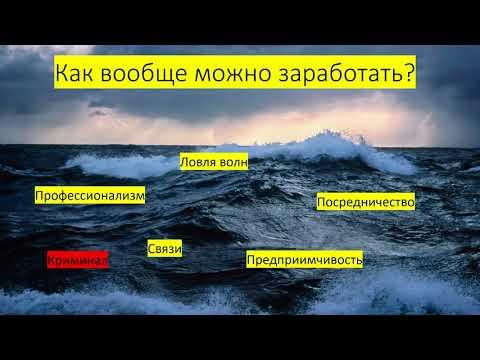 Видео Как открыть интернет магазин в беларуси