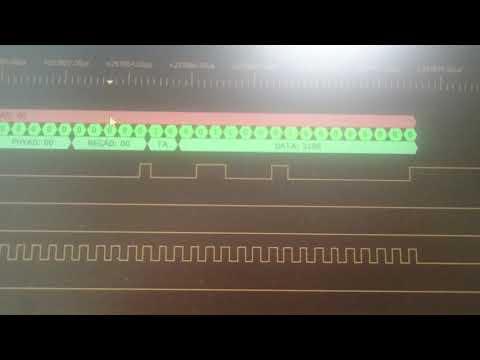 Программирование обмена данными Ethernet MAC-модуля STM32F7 с микросхемой физ.уровня PHY Ethernet