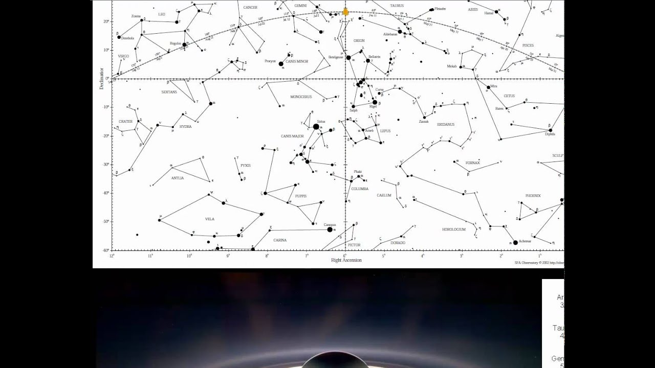 sfa star chart ii meridian times mp4 [ 1280 x 720 Pixel ]