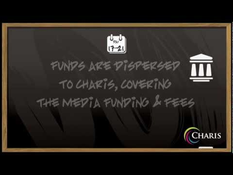How Media Funding Works - Charis Media Capital, LLC.