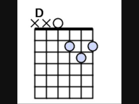 Learn To Play Vegas Skies The Cab On Guitar Youtube