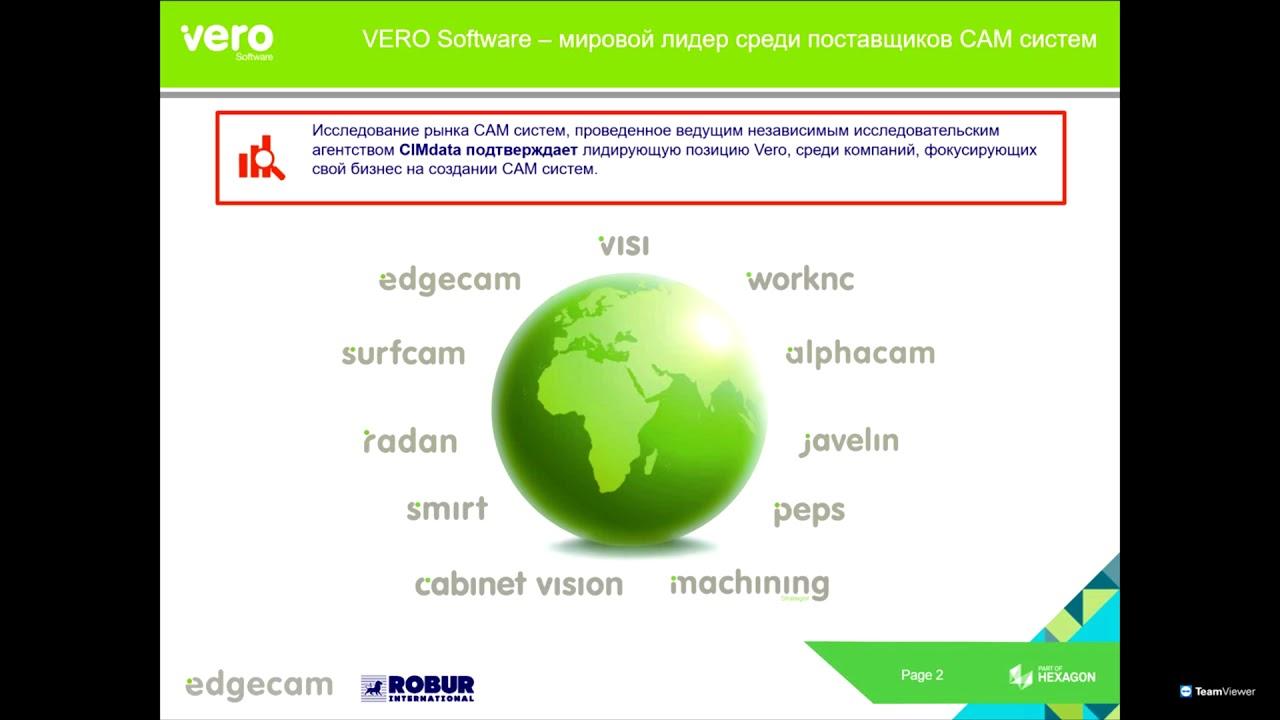 Краткая информация о Vero Software