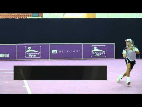 St. Petersburg Open: Carlos Berlocq