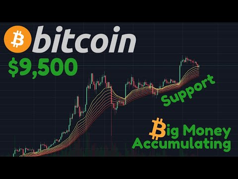 Bitcoin Meeting $9,000 Resistance | Small Correction Now But $9,500 Triangle Target Still Valid!