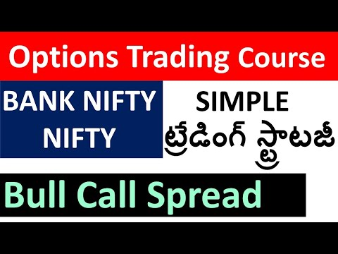How To Trade Bull Call Spread(telugu) Options strategy ?