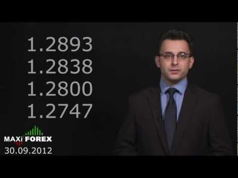 Аналитика Форекс на TeleTrade