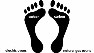 carbon footprint for rocket oven vs. natural gas or electric ovens