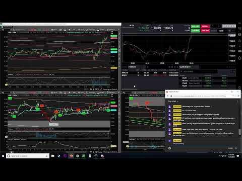 Trading Nasdaq Futures NQ 11-3-20
