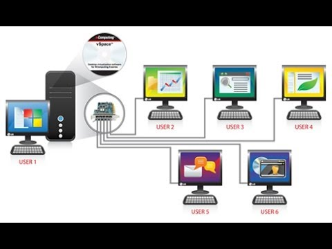 Thin Client Ncomputing Networking Tutorial Part 3 Youtube