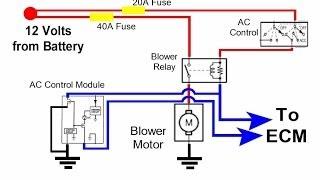 Auto HVAC Condenser Fan Circuit