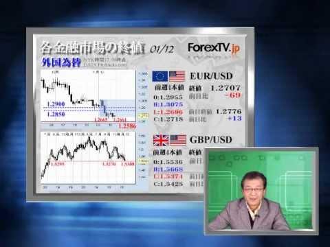 ユーロリスク強調の割りに下落は限定的 債券入札やECB待ち