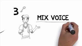 Superior Singing Doodle Video – Superior Singing Method