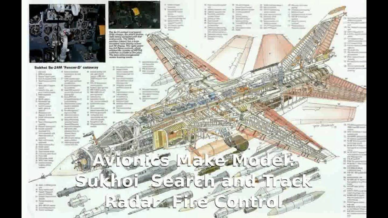 Sukhoi Su 24 Military Jet Photos Features Youtube