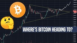 Bitcoin Holds $8,500 Post Halving | What's The Next Goal Post?