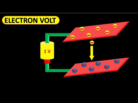 electron volt animated