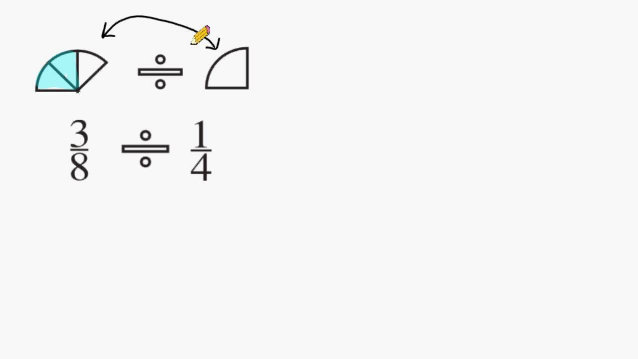 Dividing Fractions With Support Of A Visual Model