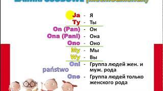 """#3 Глагол """"Być"""""""
