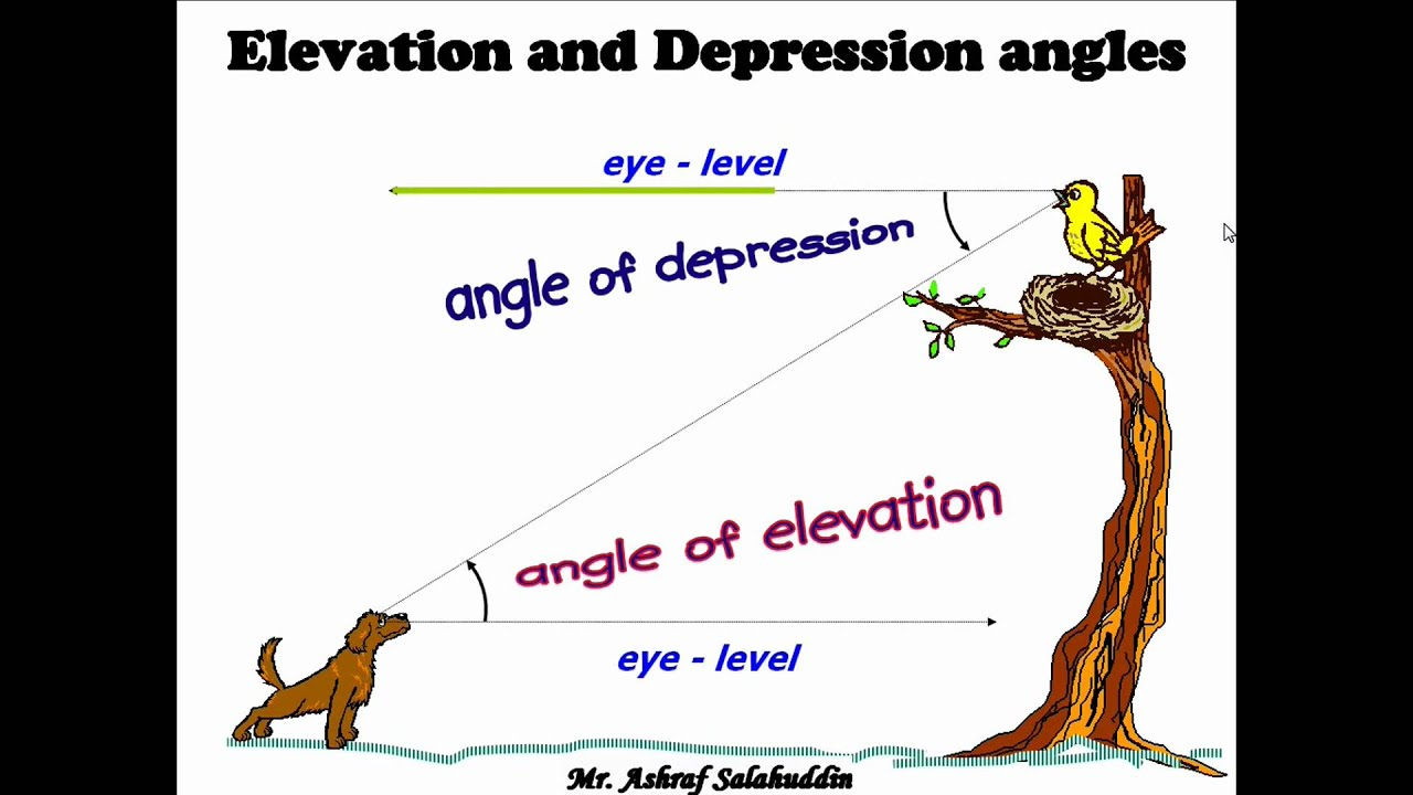 Printables Angle Of Elevation And Depression Worksheet angle of elevation and depression youtube
