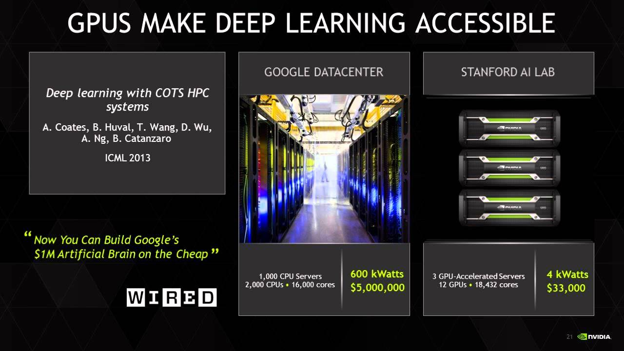 NVIDIA Deep Learning Course: Class #1 – Introduction to Deep Learning
