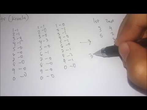 Powerful Kerala Lottery Guessing Number Workout 2018 #1