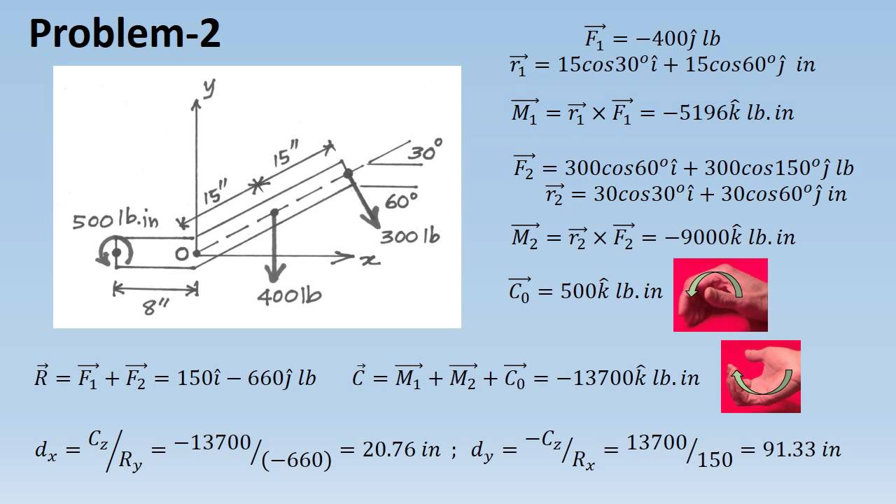 Engineering Statics: Force-Couple System, Resultant, Solved Examples