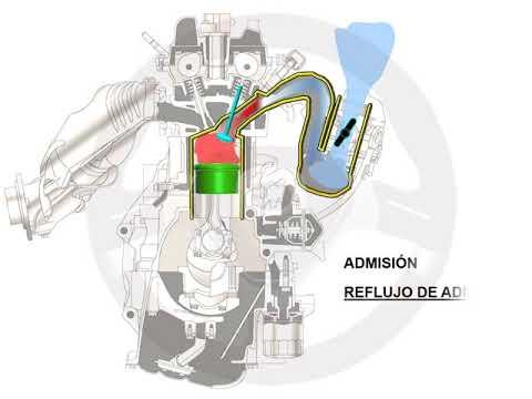 Ciclo Atkinson de 5 tiempos del motor de gasolina (3/3)