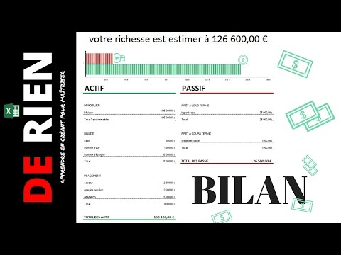 comment calculer sa richesse avec le bilan financier personn