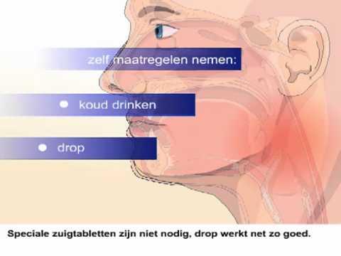 keelpijn maagzuur