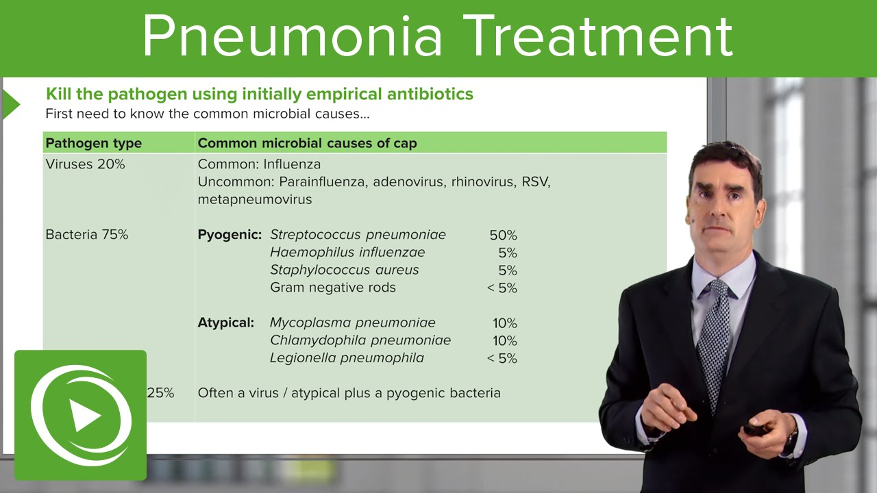pneumonia treatment – respiratory medicine | medical education, Human Body