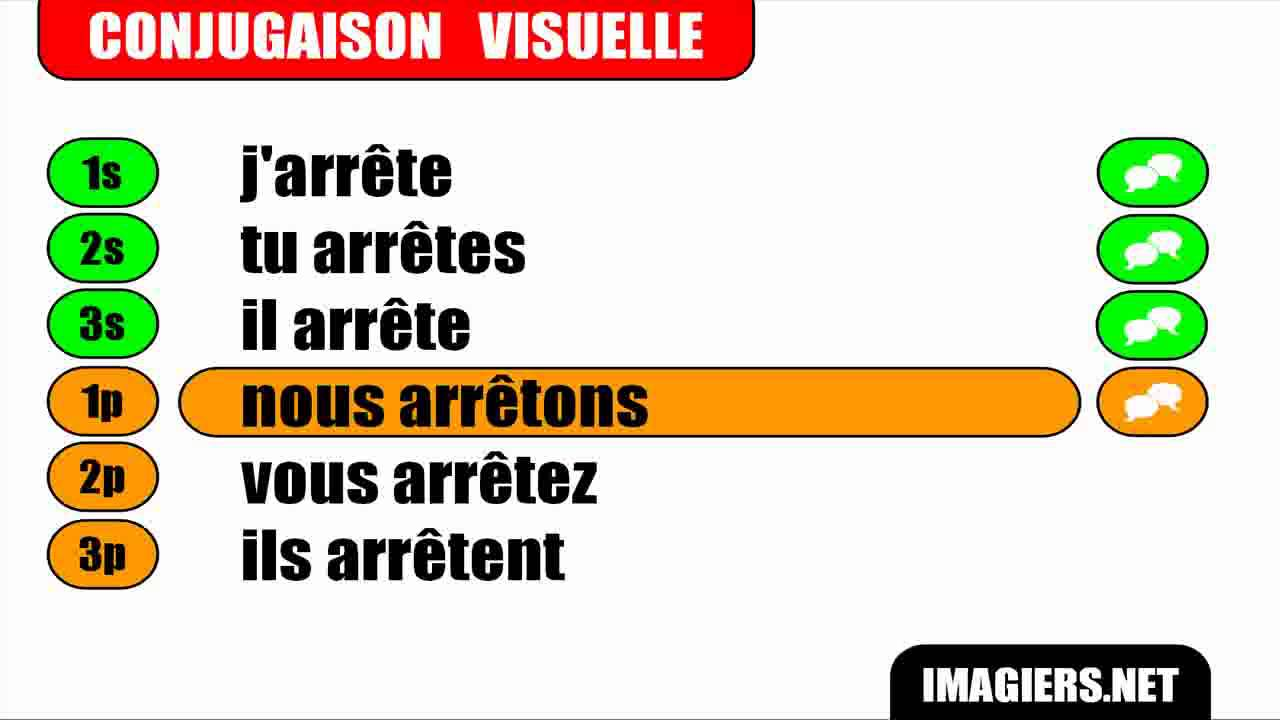 Conjugaison Indicatif Present Verbe Arreter Youtube
