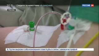 Эндоваскулярное протезирование аортального клапана