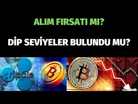 Ripple coin nedir, Forex risk yönetimi think