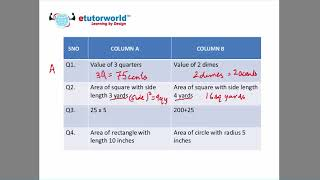 Online SCAT Quantitative | SCAT Practice Tests | Online Prep |Test Prep