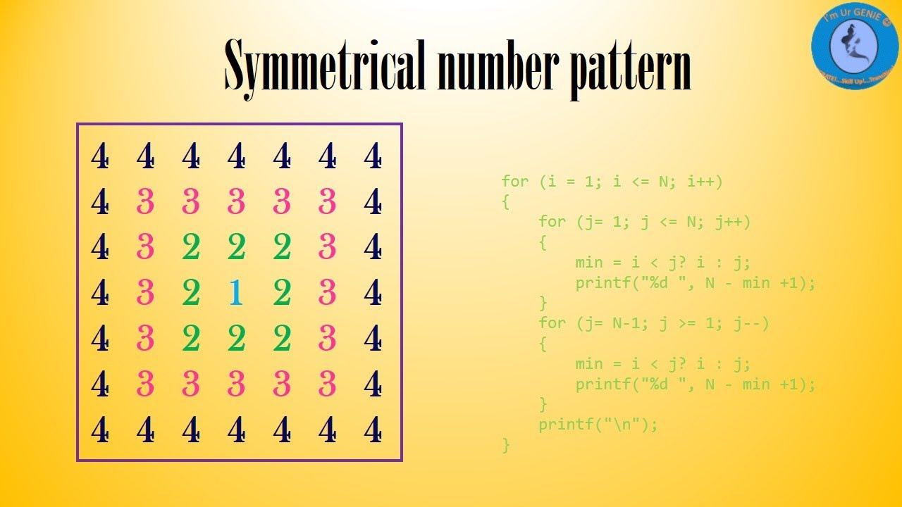 Concentric Squares Pattern Algorithm in C Language | #SkillupwithGenie
