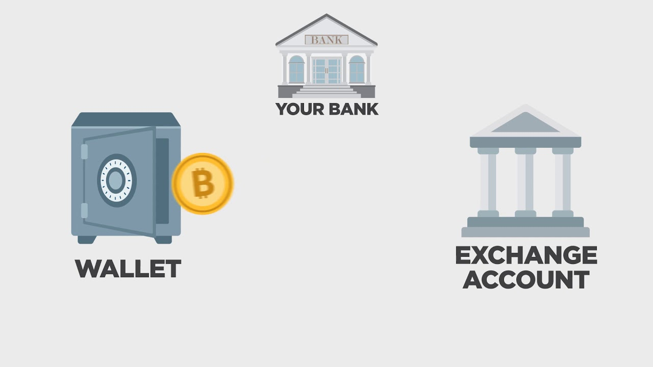 How to Deposit with Cryptocurrency - Bitcoin Help | Bovada