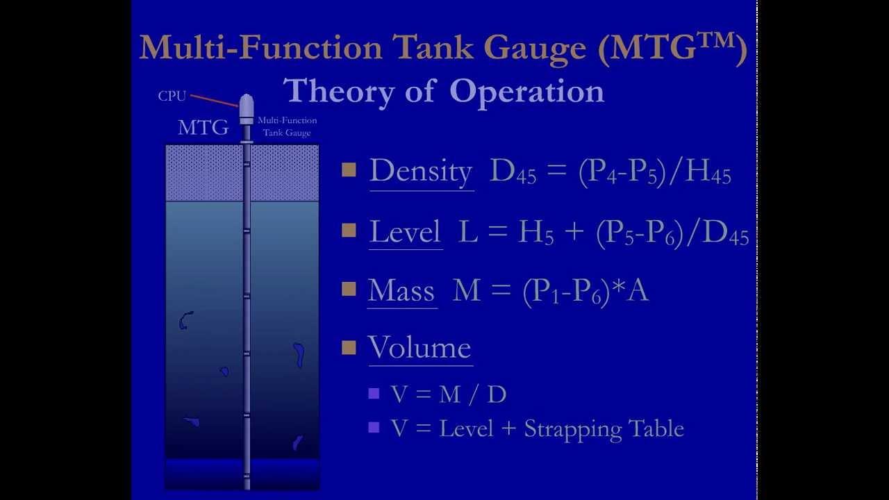 Gsi 3012 Multi Function Tank Gauge Mtg Youtube