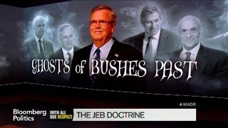 Is Jeb Bush More Like His Brother or Father?
