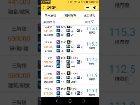Lords Mobile Solo Hell Event Daily Event Complete Guide