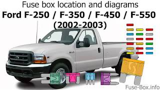 Fuse Box Location And Diagrams Ford F Series Super Duty 2002 2003 Youtube