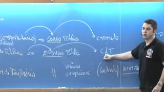 Aula de Direito Administrativo para Concurso Público - Prof. Evandro Guedes - AlfaCon